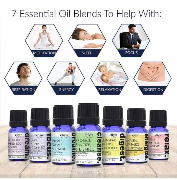 Elixir By Bita 7 Chakras Essential Oils Set