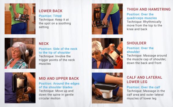 Medmassager Variable Speed Body Massager Combo